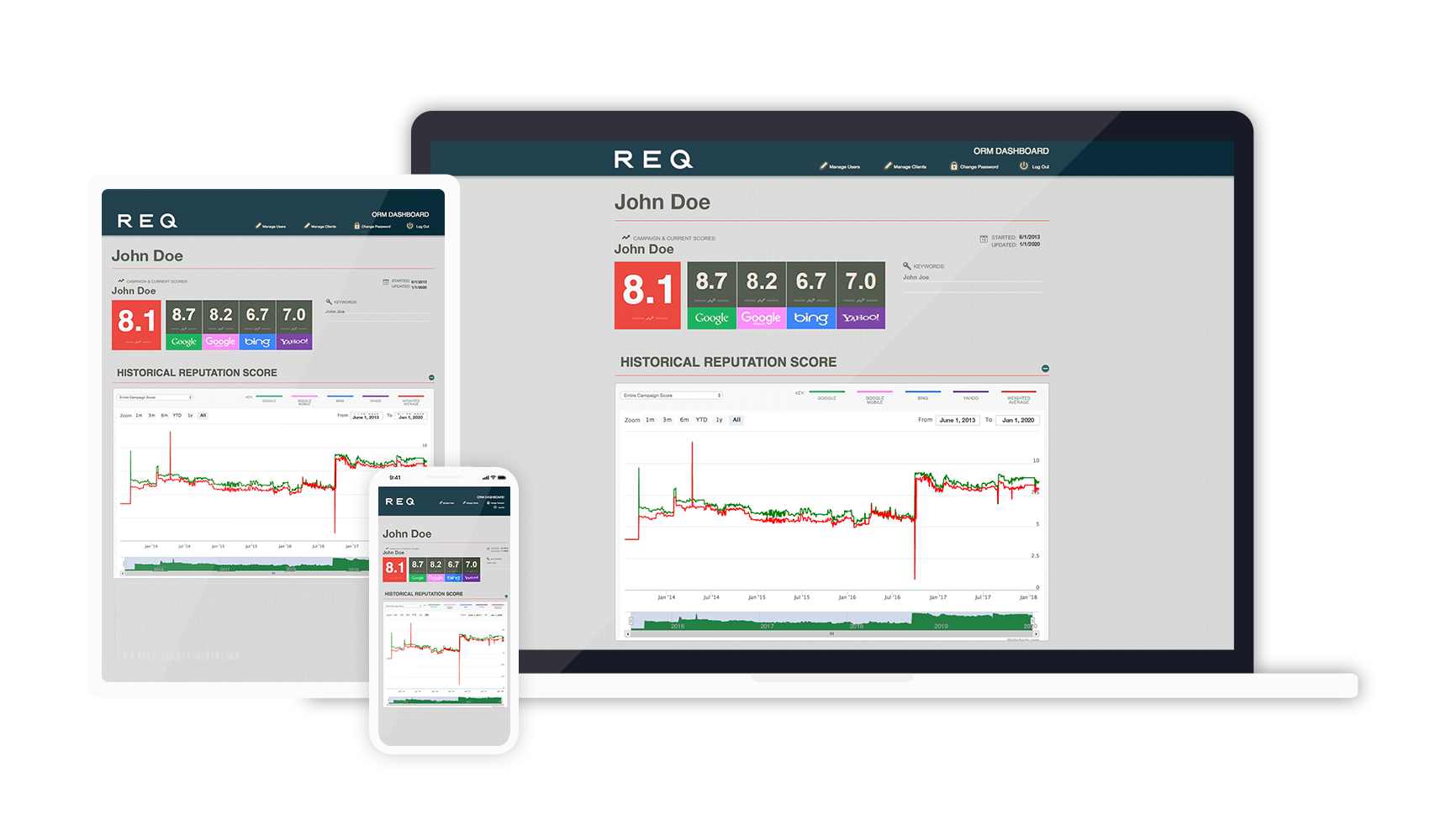 REQ Perceive Online Repuation Management Search Engine Optimization Dashboard