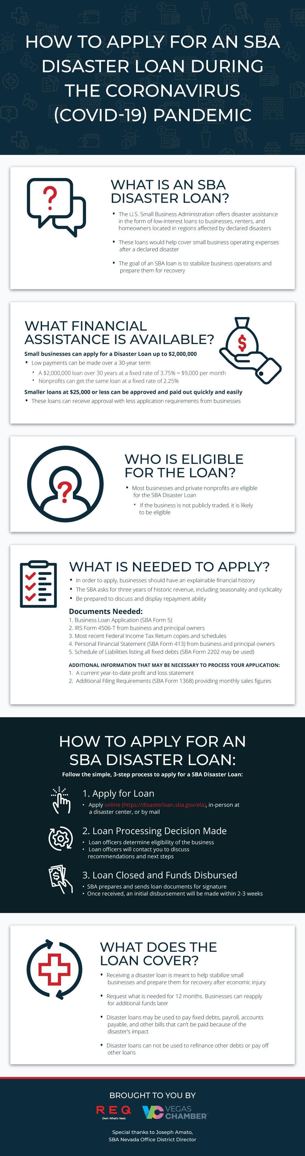 COVID-19 Coronavirus SBA Disaster Loan Assistance [Infographic]