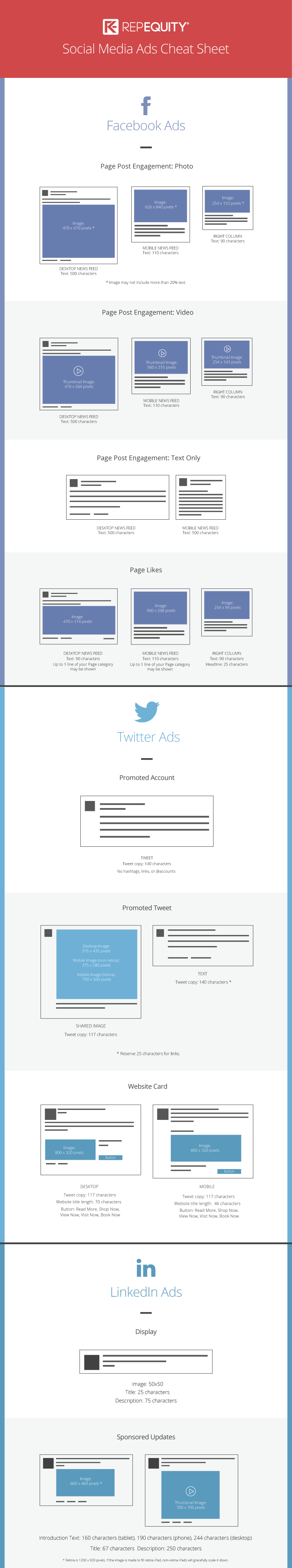 RepEquity Social Media Ads Guide Cheat Sheet