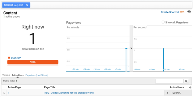 Google Analytics Realtime Content Report