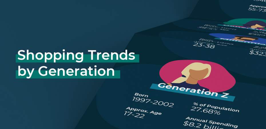 REQ Generational Shopping Trends